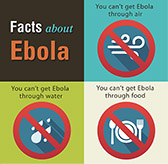 CDC Ebola Info Graphic